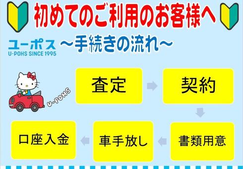 ユーポス岸和田南店の様子